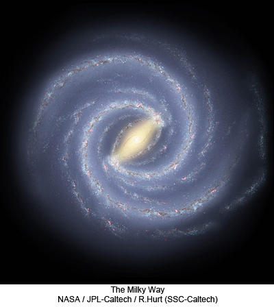 The Milky Way: NASA / JPL-Caltech / R.Hurt (SSC-Caltech)