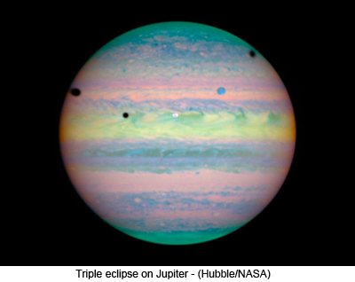 Triple eclipse on Jupiter - Hubble/NASA