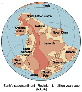 Earth's supercontinent - Rodinia - 1.1 billion years ago (NASA)